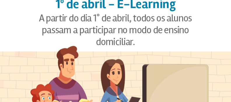 Reinicio das Aulas – E-learning